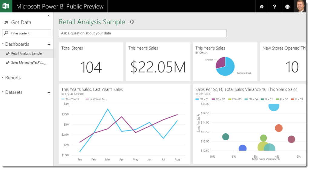 power bi preview