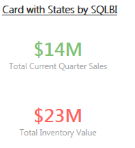 Card with States by SQLBI