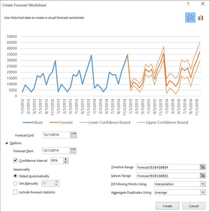 Excel 2016 Forecasting