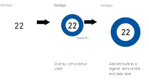 Power BI donut chart